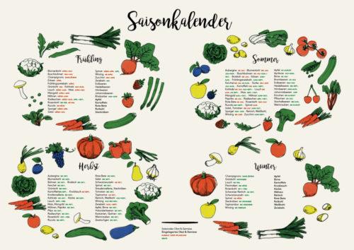 Saisonal Calendar